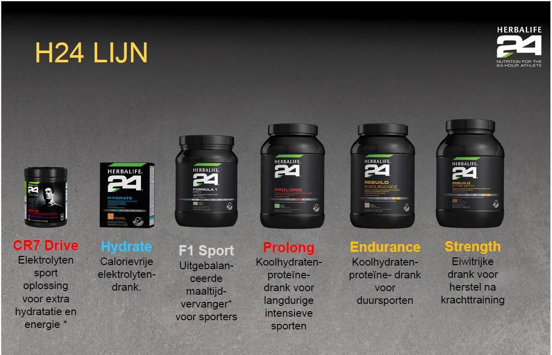 Herbalife 24 Sport