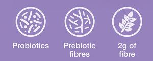 Herbalife Microbiotic Max Eigenschappen